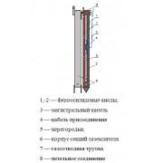 Ферросилидовые электроды - ДЖБ - 280 и ДЖБ - 317