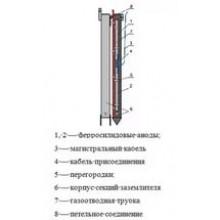 Менделеевец-МГ - глубинный анодный заземлитель